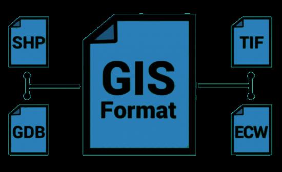 GIS Formats Interoperability